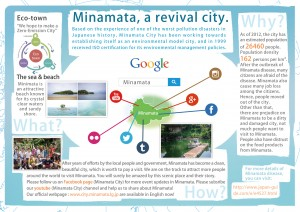 MINAMATA, A REVIVAL CITY.